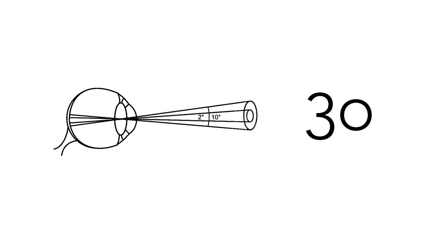 兩廳院三十週年活動標誌設計概念