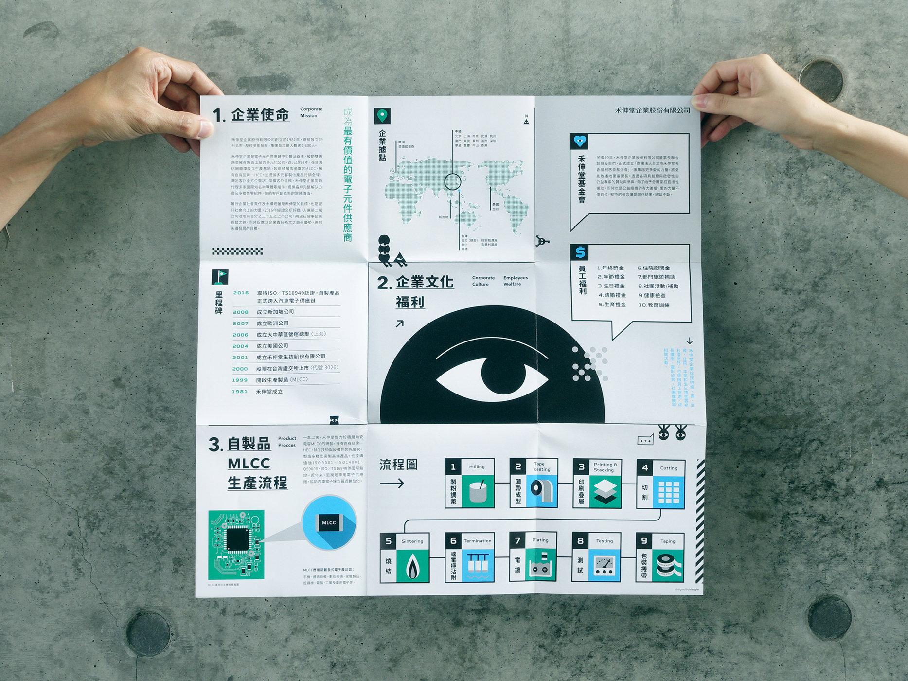 活動視覺設計